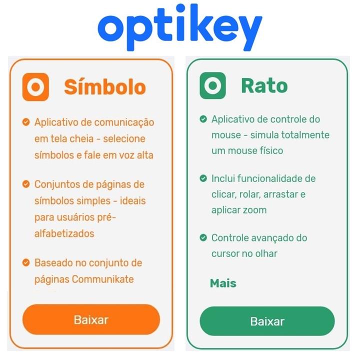 Optikey Pro Símbolos e Mouse